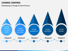 Change Control PPT Slide 9