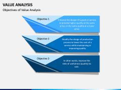 Value Analysis PPT Slide 2