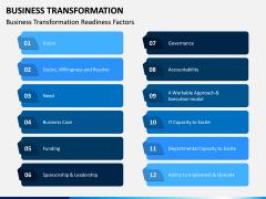 Business Transformation PPT Slide 11