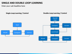 Single and Double Loop Learning PPT Slide 11