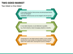 Two-Sided Market PPT Slide 23