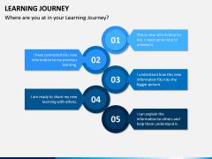 Learning Journey PPT Slide 14
