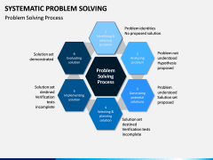 Systematic Problem Solving PPT Slide 3