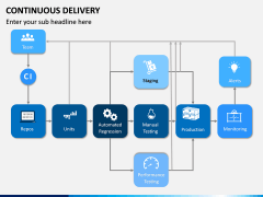 Continuous Delivery PPT Slide 15