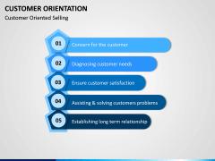 Customer Orientation PPT Slide 1