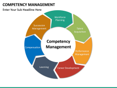 Competency Management PPT Slide 19