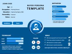 Buyer persona PPT slide 1