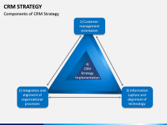 CRM Strategy PPT Slide 5