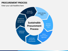 Procurement Process PPT Slide 3
