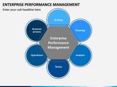Enterprise Performance Management PPT slide 3