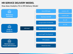 HR Service Delivery Model PPT Slide 9