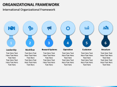 Organizational Framework PPT Slide 4