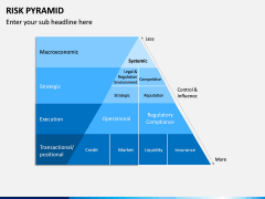 Risk Pyramid PPT Slide 5