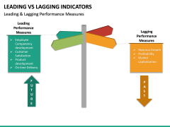 Leading Vs Lagging Indicators PPT Slide 24