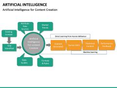 Artificial Intelligence PPT slide 32