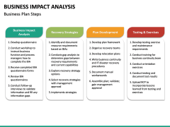 Business impact analysis PPT slide 37