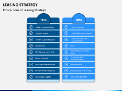 Leasing Strategy PPT Slide 12
