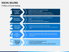 Social Selling PPT Slide 10