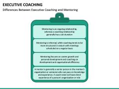 Executive Coaching PPT Slide 31