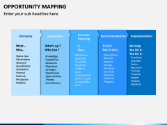 Opportunities Mapping PPT Slide 3