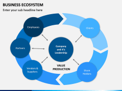 Business Ecosystem PPT Slide 14