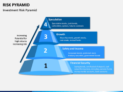 Risk Pyramid PPT Slide 1