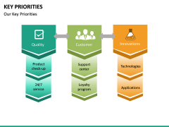 Key Priorities PPT slide 17