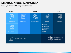 Strategic Project Management PPT Slide 1