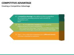 Competitive Advantage PPT Slide 28