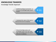 Knowledge Transfer PPT Slide 15