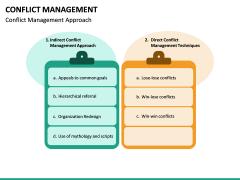 Conflict Management PPT Slide 27