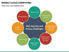 Mobile Cloud Computing PPT Slide 21