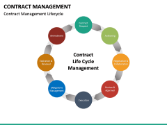 Contract management PPT slide 26