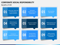 Corporate Social Responsibility (CSR) PPT Slide 11