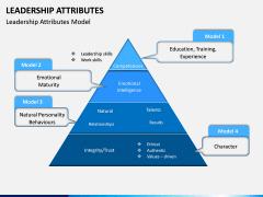 Leadership Attributes PPT Slide 2