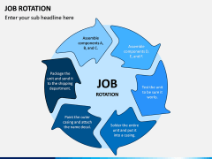 Job Rotation PPT Slide 3