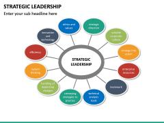 Strategic Leadership PPT Slide 19
