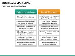 Multi Level Marketing (MLM) PPT Slide 21