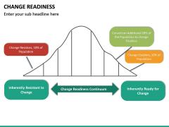 Change Readiness PPT Slide 30