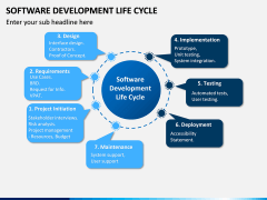 Software Development Lifecycle PPT Slide 3