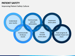 Patient Safety PPT Slide 9