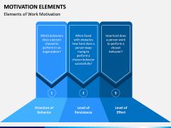 Motivation Elements PPT Slide 2