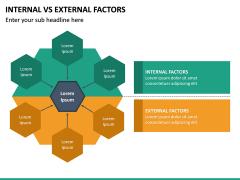 Internal Vs External Factors PPT Slide 26