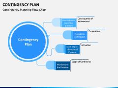Contingency Plan PPT Slide 3