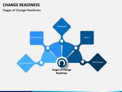 Change Readiness PPT Slide 9
