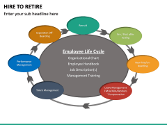 Hire to Retire PPT slide 21