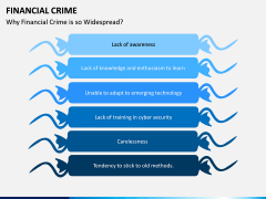 Financial Crime PPT Slide 8