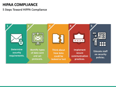 HIPAA Compliance PPT slide 11