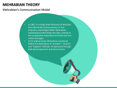 Mehrabian Theory PPT Slide 4