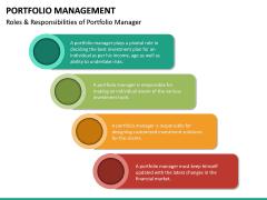 Portfolio Management PPT Slide 33